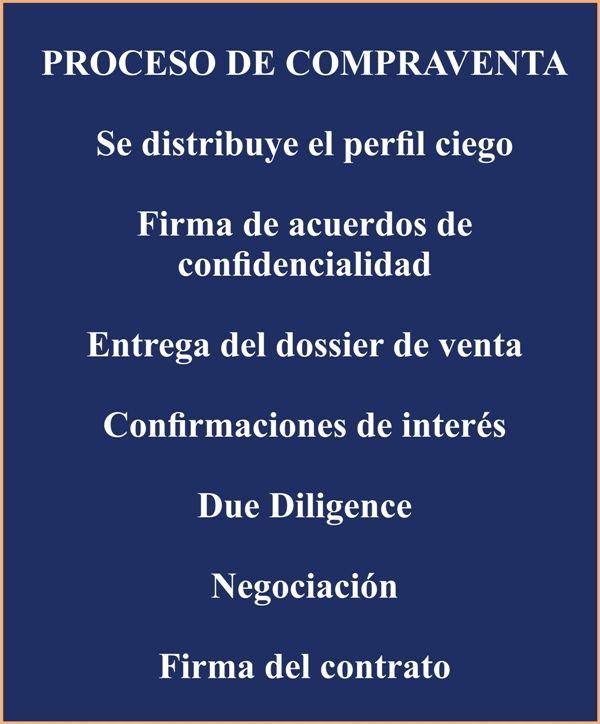 PROCESO DE COMPRAVENTA