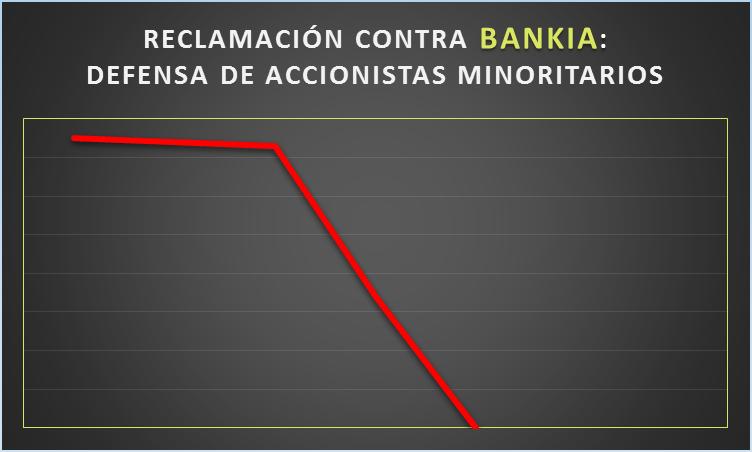 RECLAMACIÓN CONTRA BANKIA: DEFENSA DE LOS ACCIONISTAS MINORITARIOS