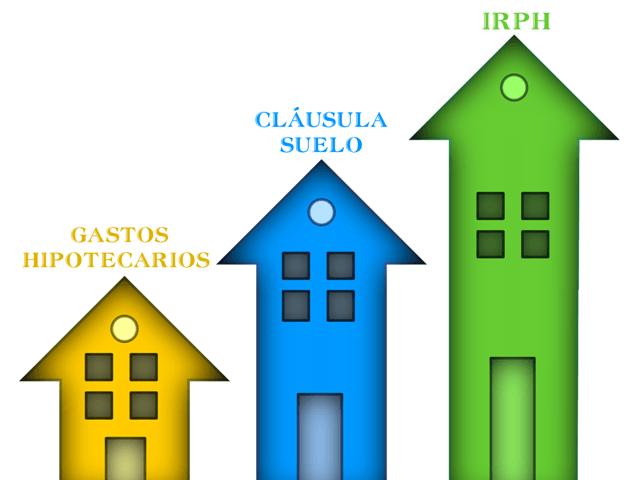 Irph cl usula suelo y gastos hipotecarios anulados de una for Comprobar clausula suelo